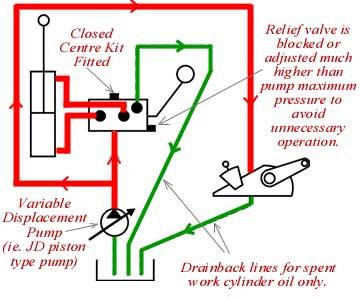 cub cadet wiring ptorzt technical help bare co  technical help bare co